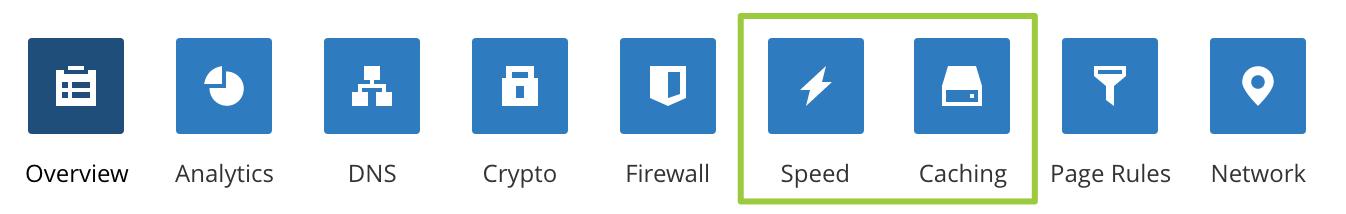为所有 Cloudflare 用户推荐的第一步