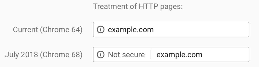 Google Chrome 浏览器 7 月起将把 HTTP 标示为不安全网站