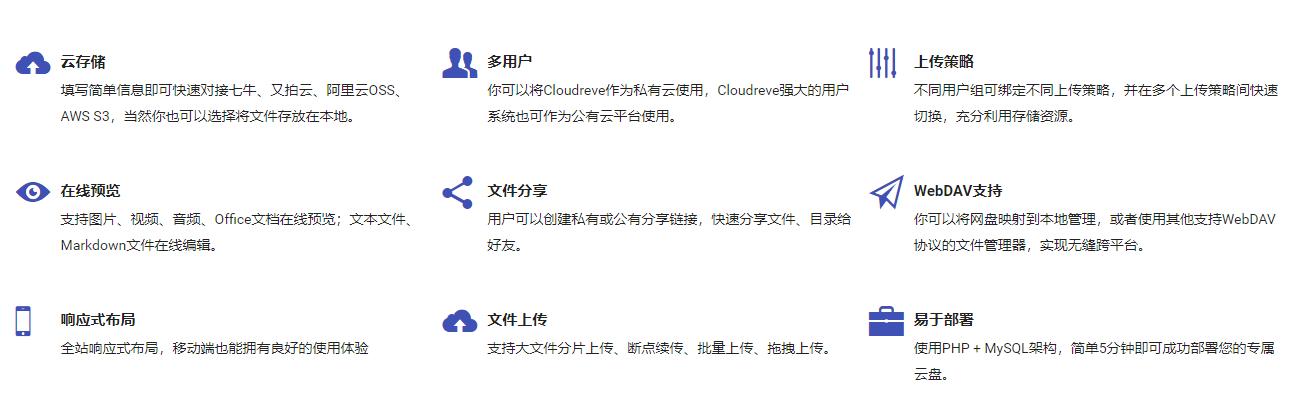 個人搭建 Cloudreve網盤系統 安裝展示