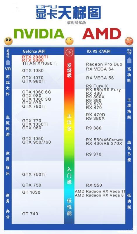 GTX1080 和 RTX2080 区别对比评测