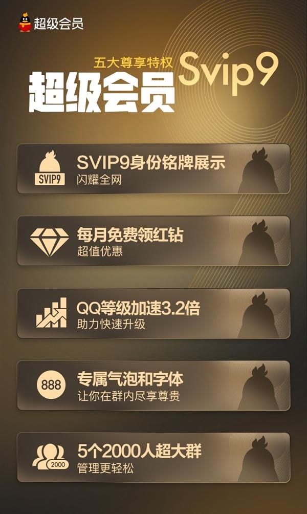 腾讯QQ SVIP9超级会员正式上线:十大特权
