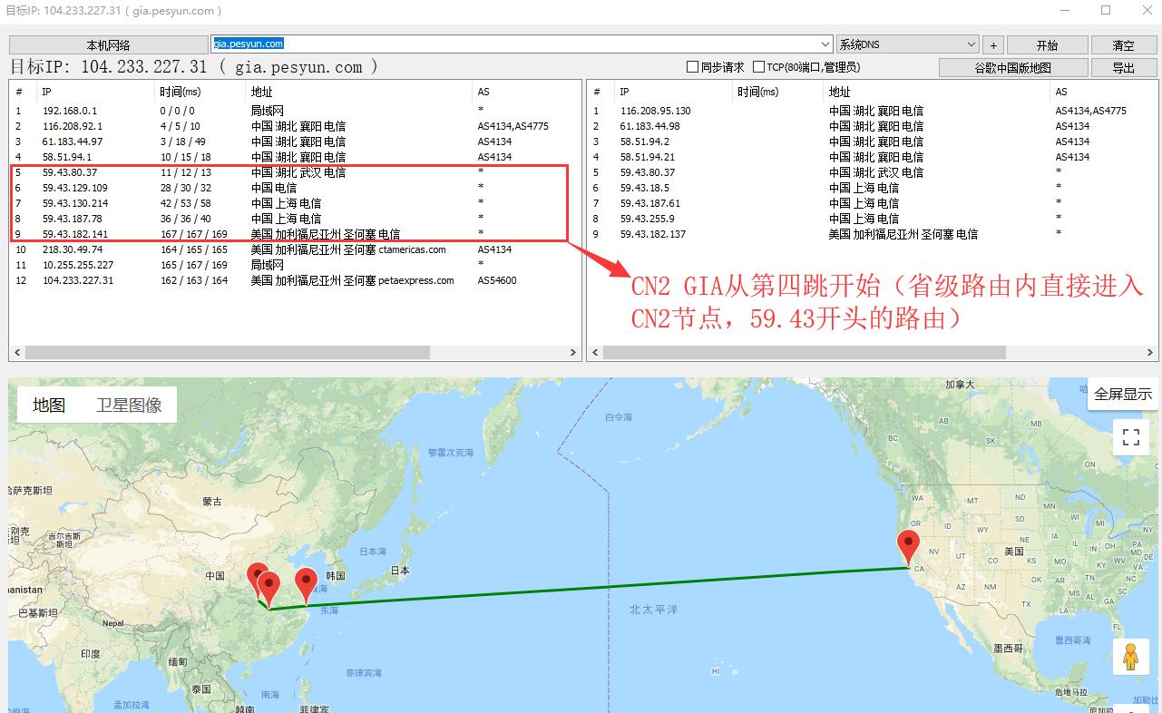 cn2 GT 和 CN2 GIA 的区别