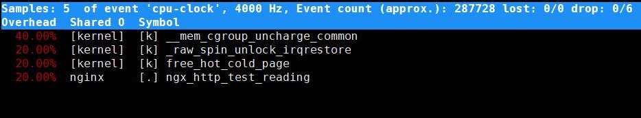 Linux下CPU使用率过高的排查方法