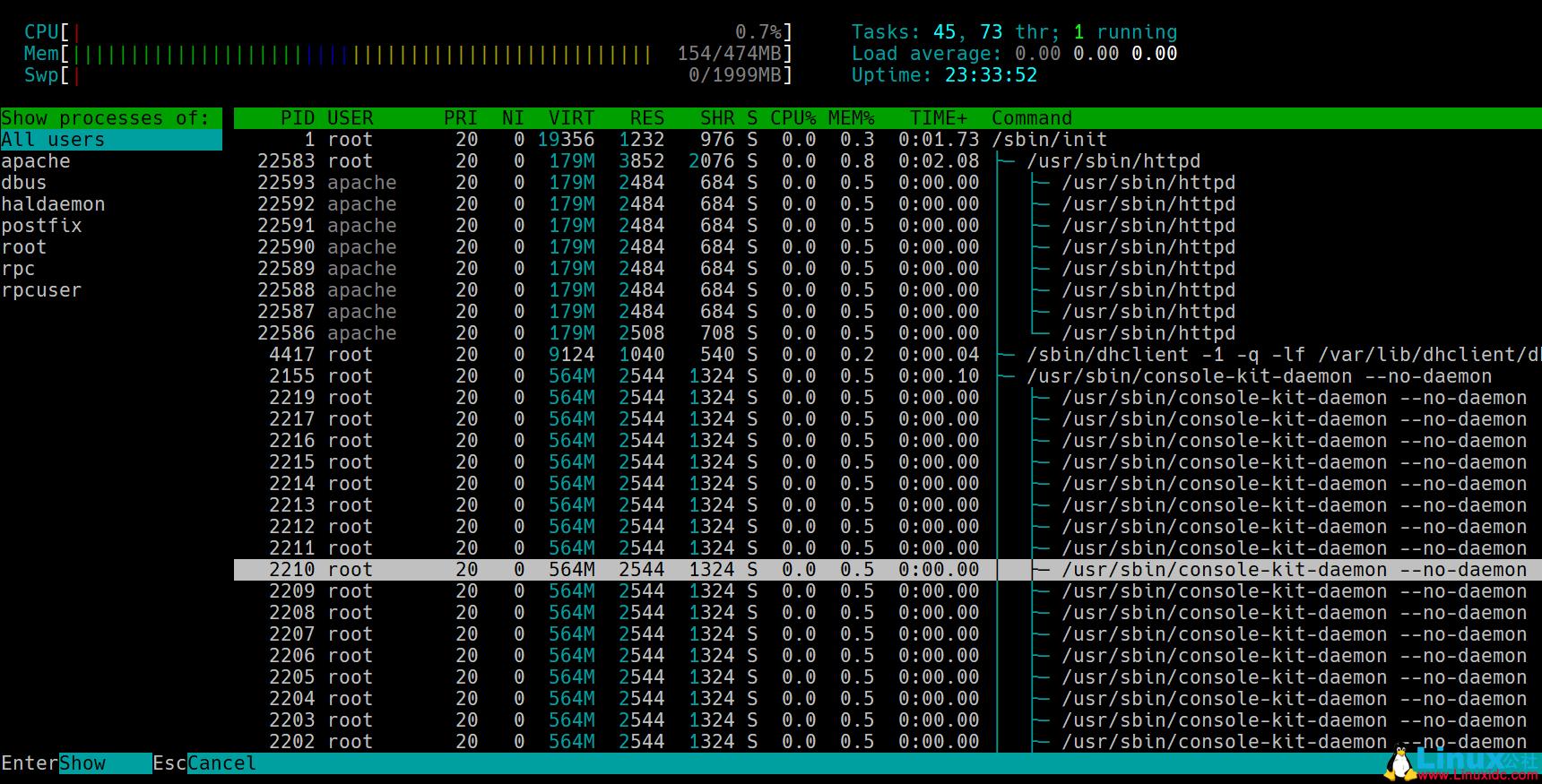 Linux htop命令使用详解