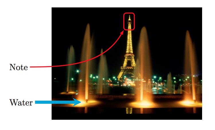 Latex图形注释的实现方法