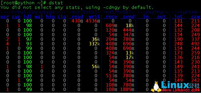Linux下dstat监控工具的使用