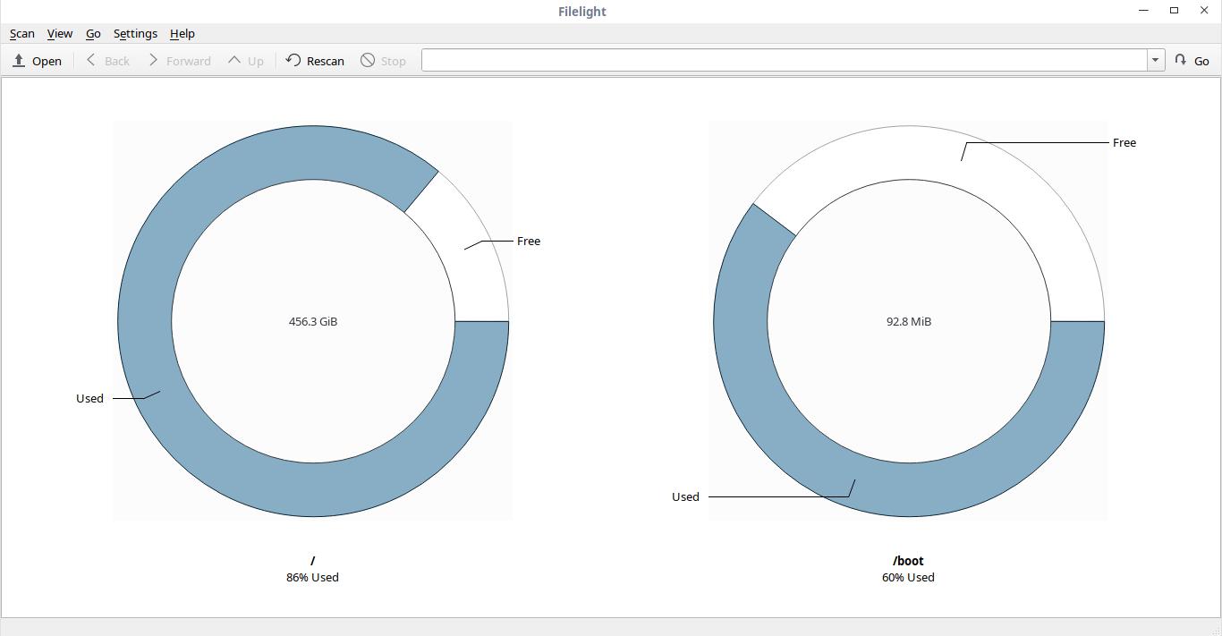 Filelight:可视化查看 Linux 系统上的磁盘使用情况