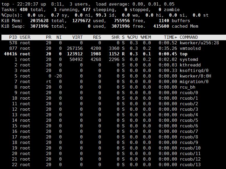 新手入门Linux命令集锦