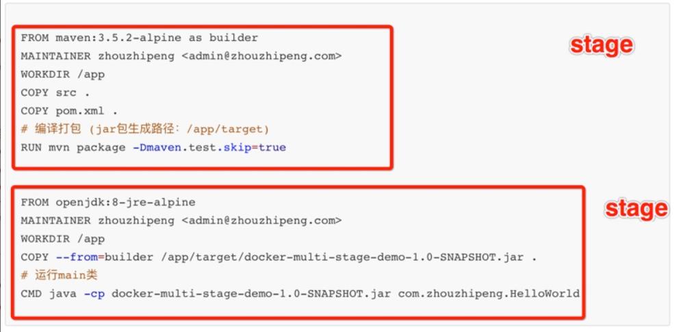 Docker构建工具使用超详细全面教程