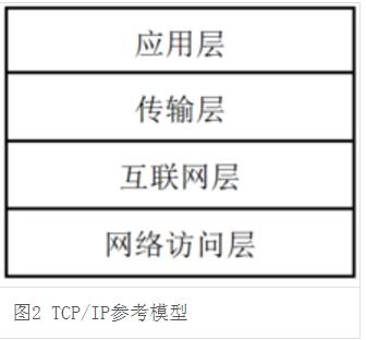 关于TCP/IP协议栈概述以及基本内容