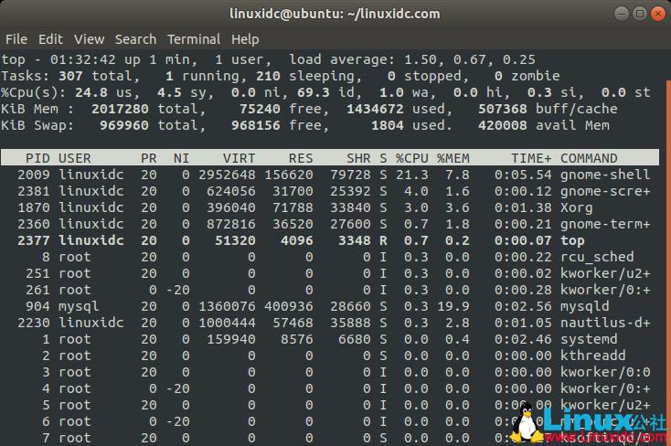 如何使用Linux Top命令