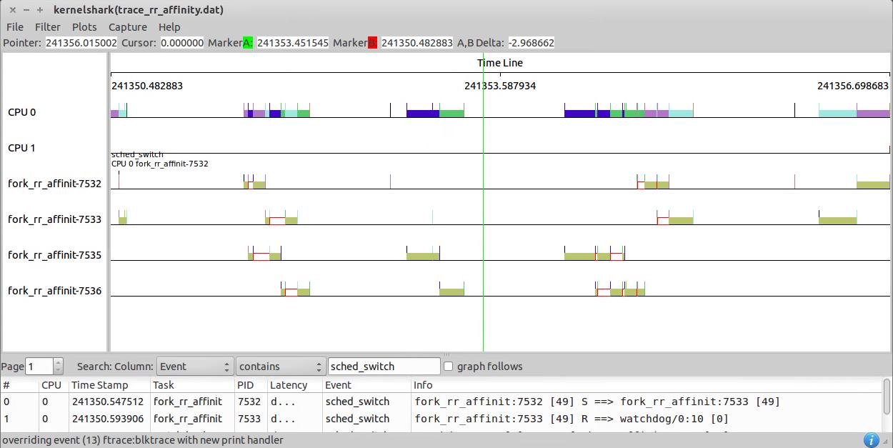 Linux内核性能分析利器之trace-cmd和kernelshark