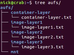 Linux AUFS 文件系统详解