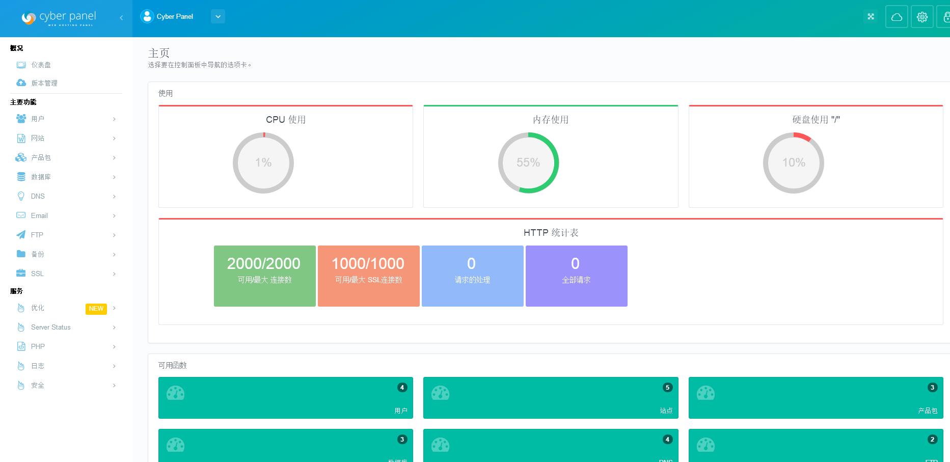 国外比较好用的面板:CyberPanel汉化版一键安装脚本+整合whmcs
