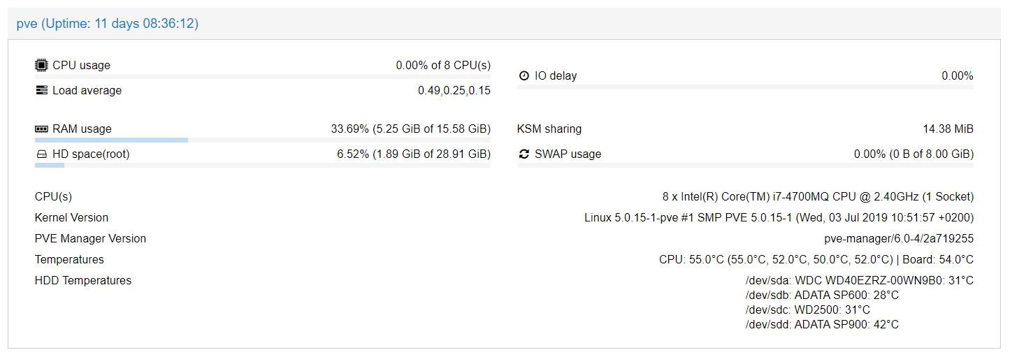 Proxmox VE web 界面添加硬件温度显示