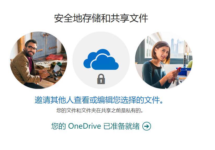 Microsoft  365 E5 开发者 未为此用户设置OneDrive处理办法