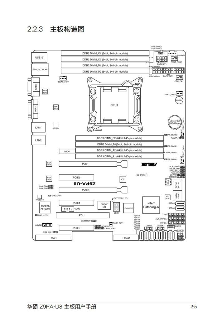 华硕Z9PA-U8主板 构造图
