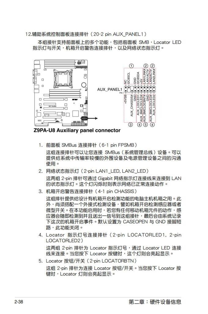 华硕Z9PA-U8主板  内部连接端口